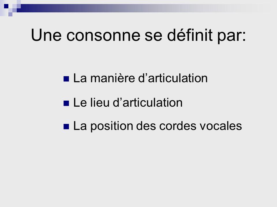 Une consonne se définit par: La manière darticulation Le lieu darticulation La position des cordes vocales