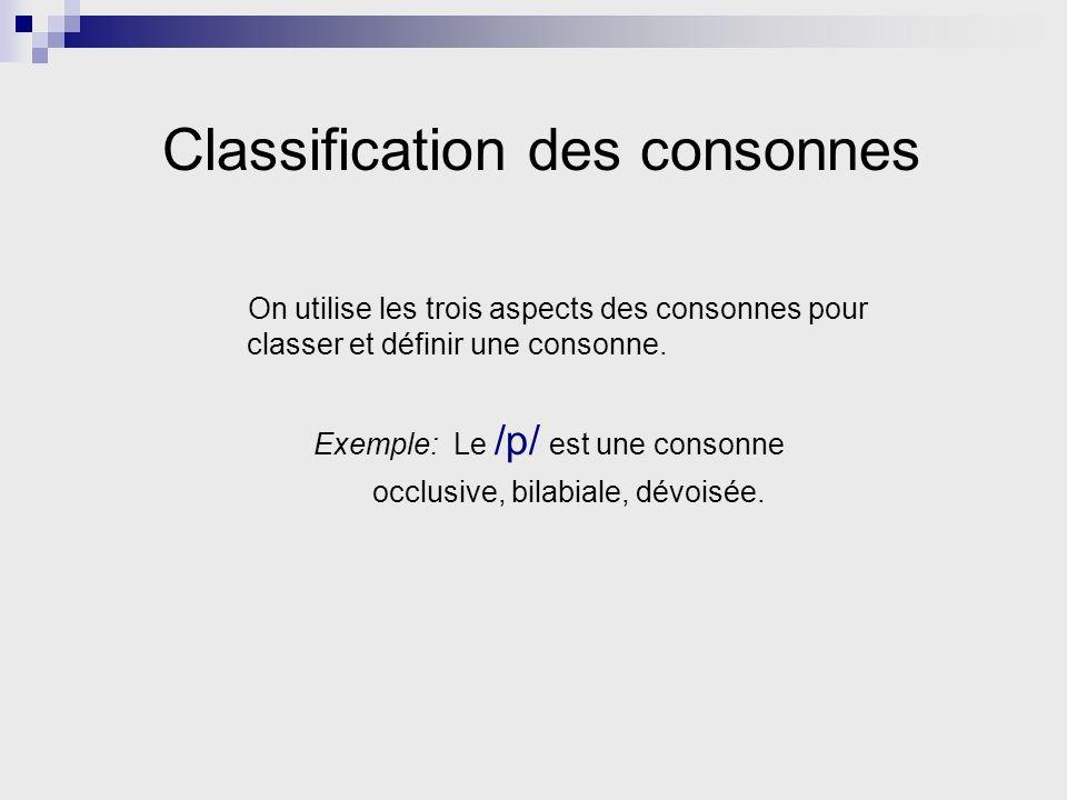 On utilise les trois aspects des consonnes pour classer et définir une consonne. Exemple: Le /p/ est une consonne occlusive, bilabiale, dévoisée. Clas