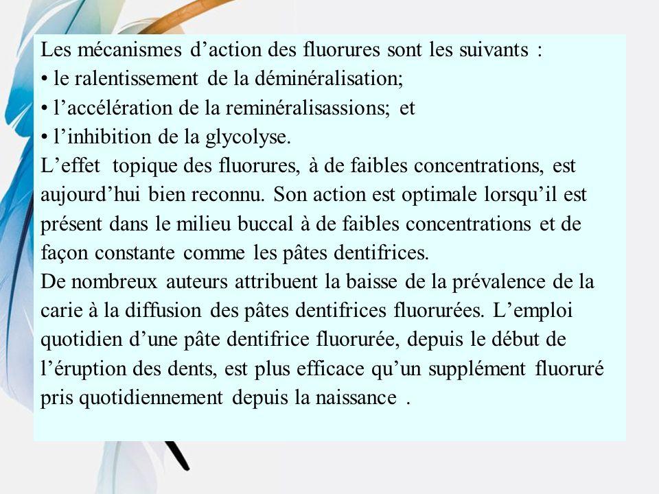 Les mécanismes daction des fluorures sont les suivants : le ralentissement de la déminéralisation; laccélération de la reminéralisassions; et linhibit