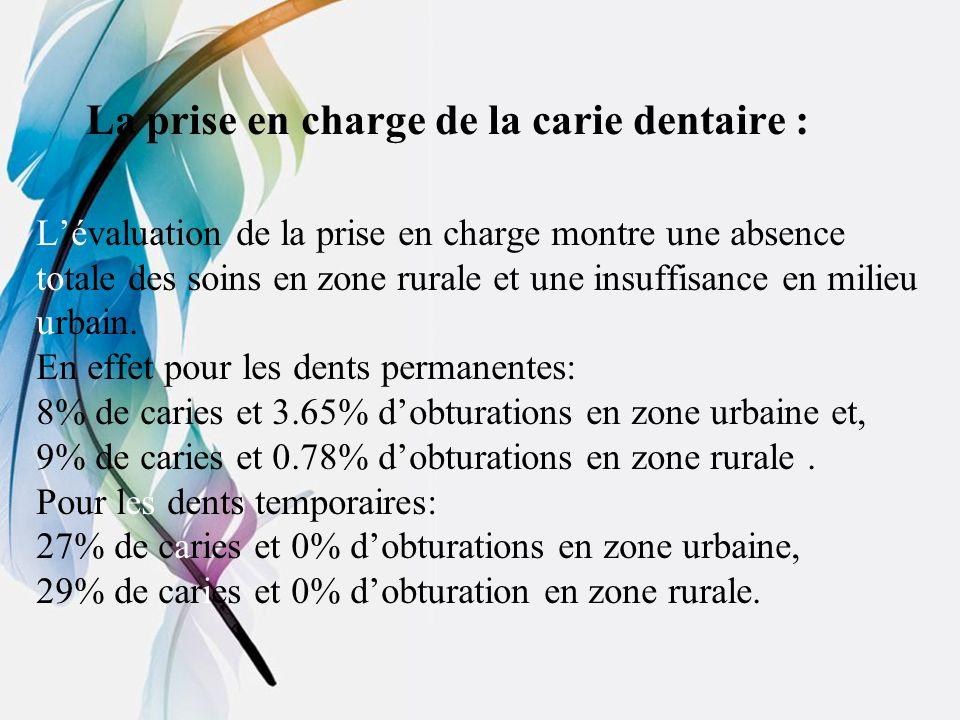 La prise en charge de la carie dentaire : Lévaluation de la prise en charge montre une absence totale des soins en zone rurale et une insuffisance en