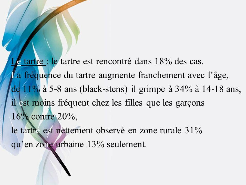 Le tartre : le tartre est rencontré dans 18% des cas. La fréquence du tartre augmente franchement avec lâge, de 11% à 5-8 ans (black-stens) il grimpe