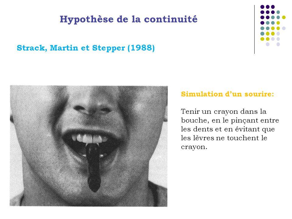 Hypothèse de la continuité Simulation dun sourire: Tenir un crayon dans la bouche, en le pinçant entre les dents et en évitant que les lèvres ne touch
