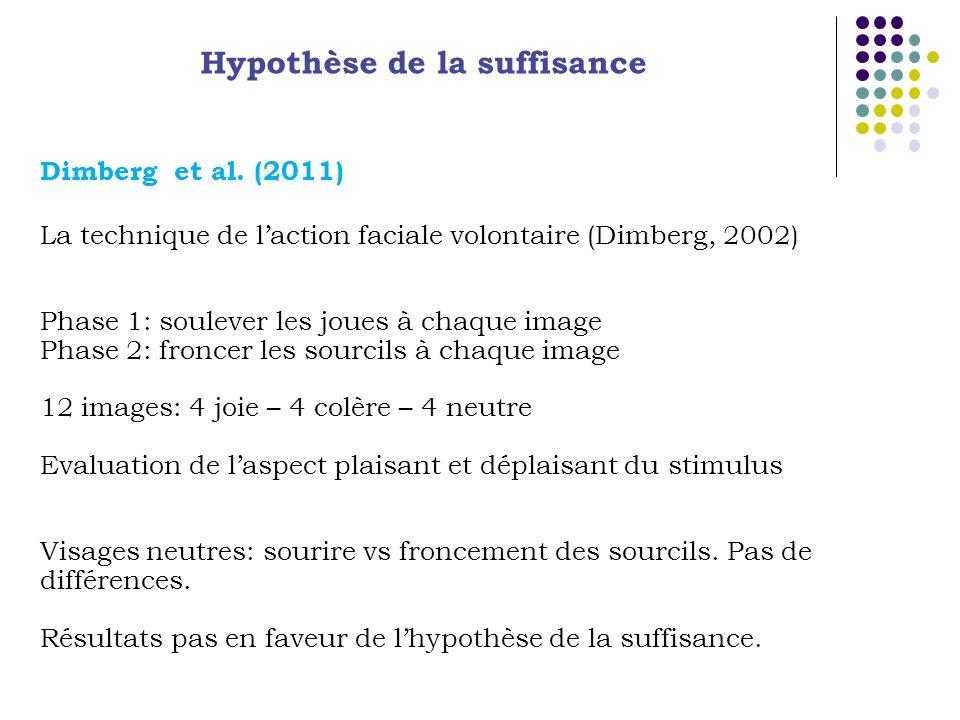 Hypothèse de la suffisance Dimberg et al. (2011) La technique de laction faciale volontaire (Dimberg, 2002) Phase 1: soulever les joues à chaque image