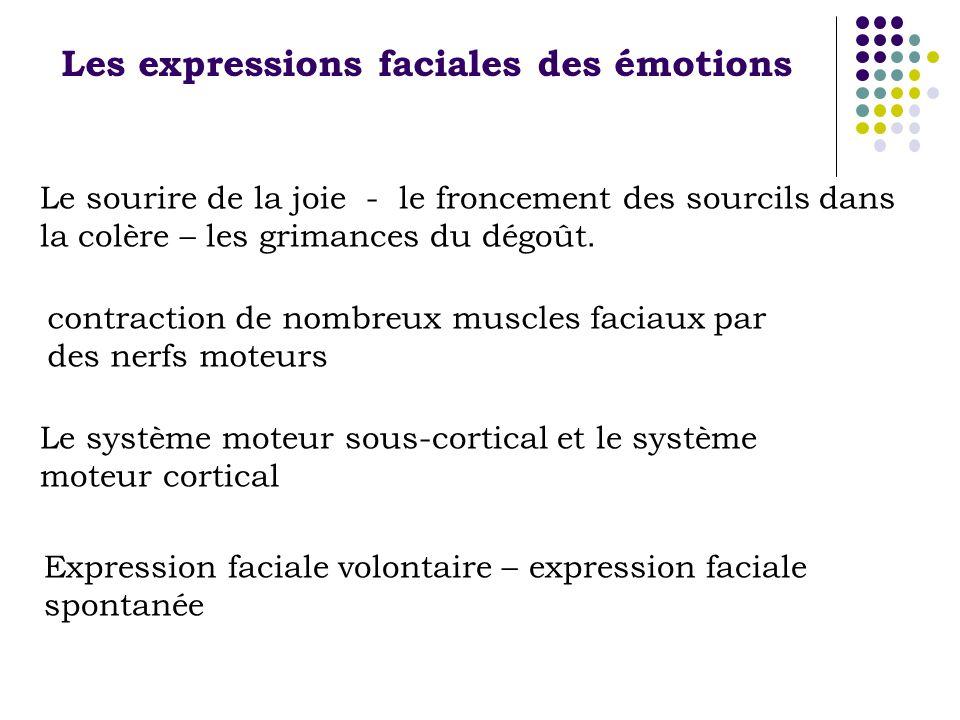 Les expressions faciales des émotions Le sourire de la joie - le froncement des sourcils dans la colère – les grimances du dégoût. contraction de nomb