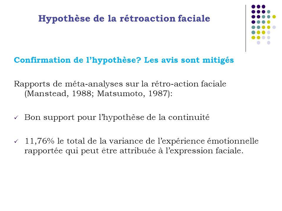 Confirmation de lhypothèse? Les avis sont mitigés Rapports de méta-analyses sur la rétro-action faciale (Manstead, 1988; Matsumoto, 1987): Bon support