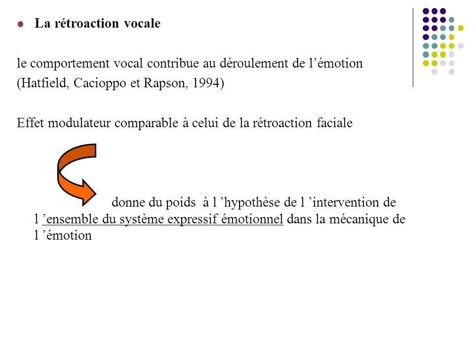 La rétroaction vocale le comportement vocal contribue au déroulement de lémotion (Hatfield, Cacioppo et Rapson, 1994) Effet modulateur comparable à celui de la rétroaction faciale donne du poids à l hypothèse de l intervention de l ensemble du système expressif émotionnel dans la mécanique de l émotion