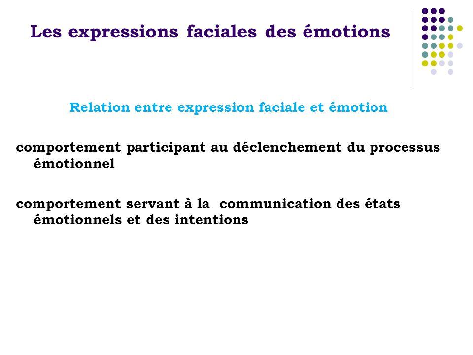 Relation entre expression faciale et émotion comportement participant au déclenchement du processus émotionnel comportement servant à la communication des états émotionnels et des intentions Les expressions faciales des émotions