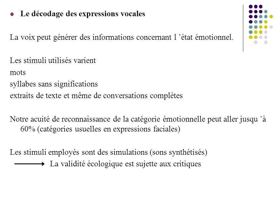 Le décodage des expressions vocales La voix peut générer des informations concernant l état émotionnel. Les stimuli utilisés varient mots syllabes san