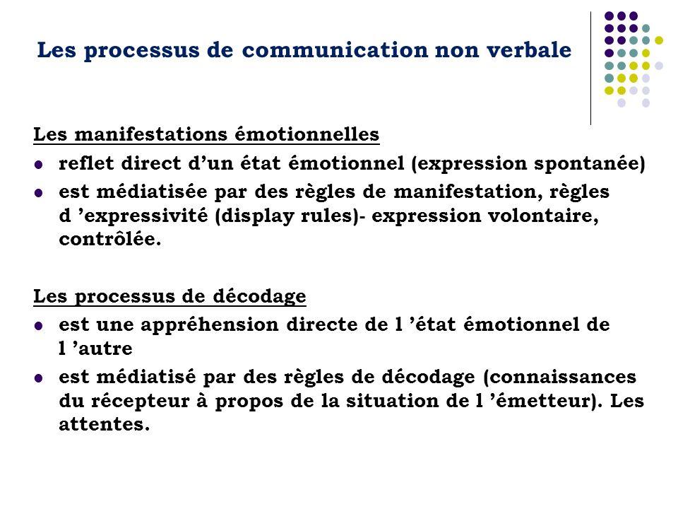 Les manifestations émotionnelles reflet direct dun état émotionnel (expression spontanée) est médiatisée par des règles de manifestation, règles d expressivité (display rules)- expression volontaire, contrôlée.
