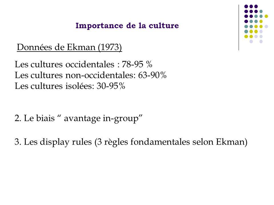 Importance de la culture Les cultures occidentales : 78-95 % Les cultures non-occidentales: 63-90% Les cultures isolées: 30-95% Données de Ekman (1973