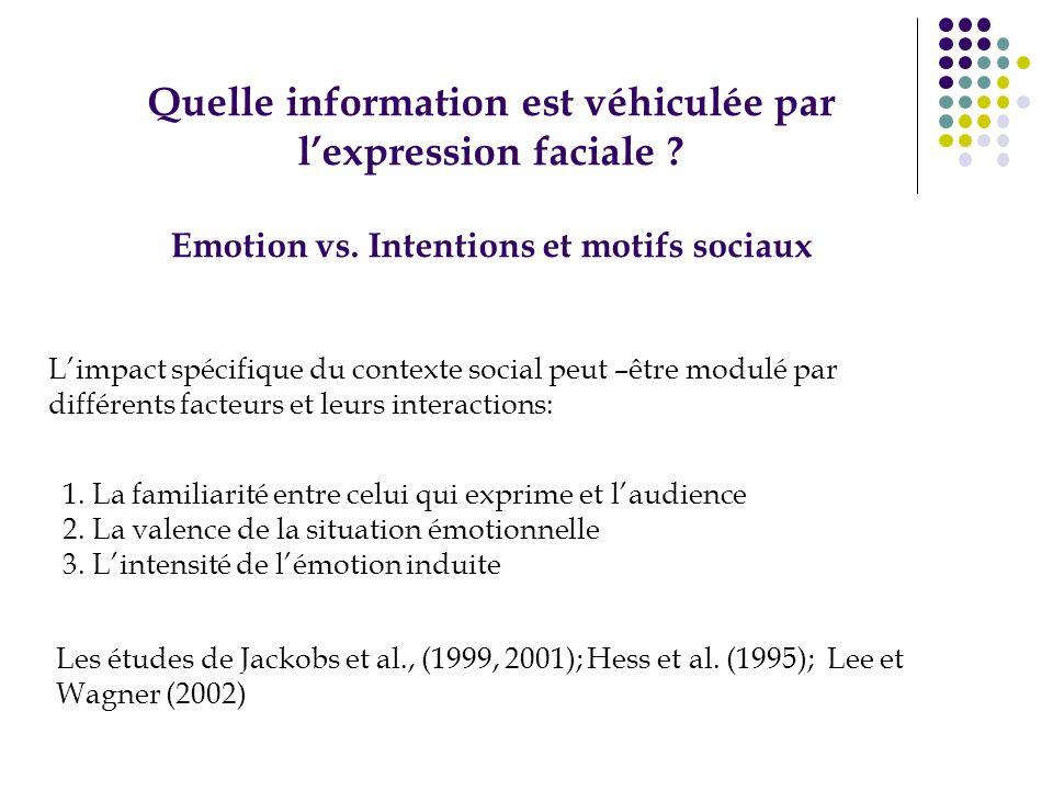 Quelle information est véhiculée par lexpression faciale ? Emotion vs. Intentions et motifs sociaux Limpact spécifique du contexte social peut –être m