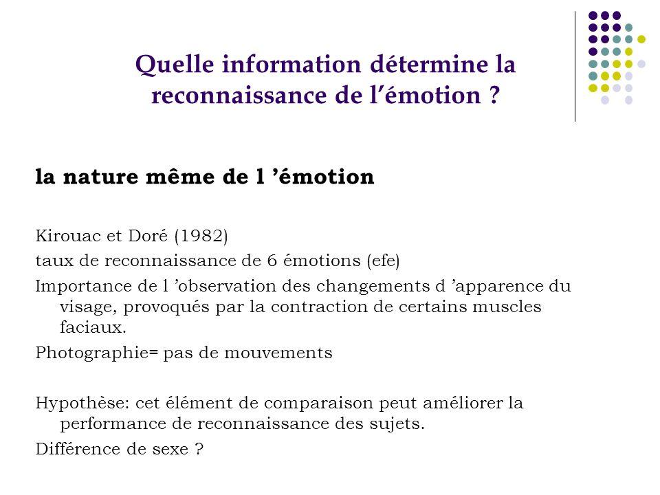 la nature même de l émotion Kirouac et Doré (1982) taux de reconnaissance de 6 émotions (efe) Importance de l observation des changements d apparence du visage, provoqués par la contraction de certains muscles faciaux.