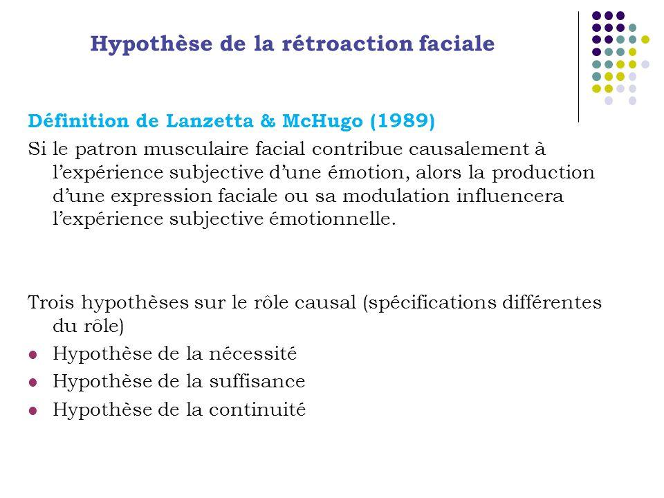 Définition de Lanzetta & McHugo (1989) Si le patron musculaire facial contribue causalement à lexpérience subjective dune émotion, alors la production dune expression faciale ou sa modulation influencera lexpérience subjective émotionnelle.