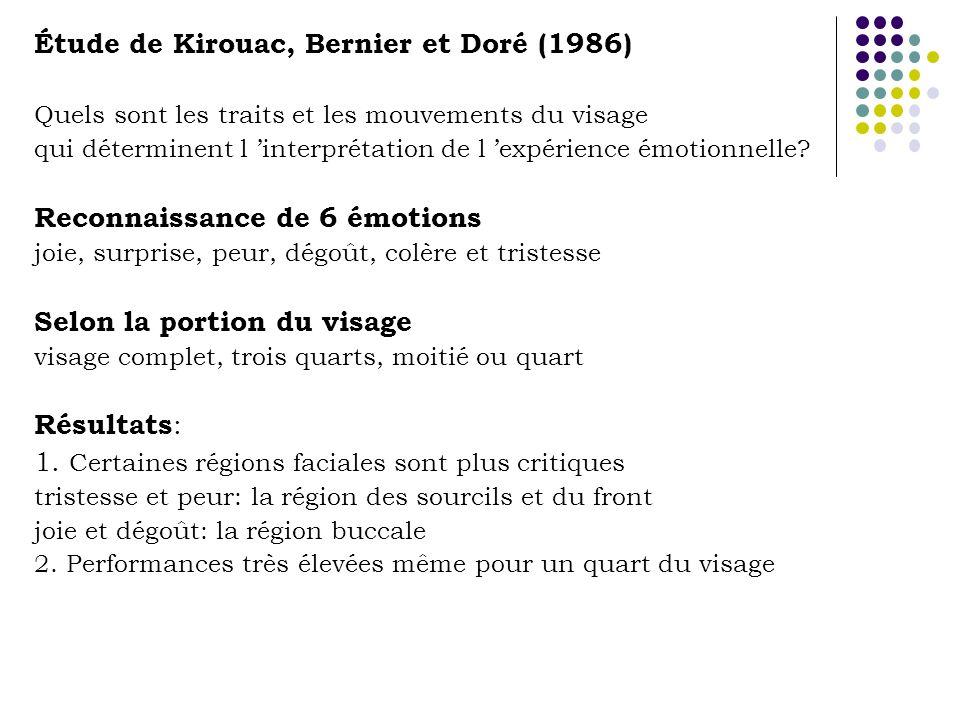 Étude de Kirouac, Bernier et Doré (1986) Quels sont les traits et les mouvements du visage qui déterminent l interprétation de l expérience émotionnelle.