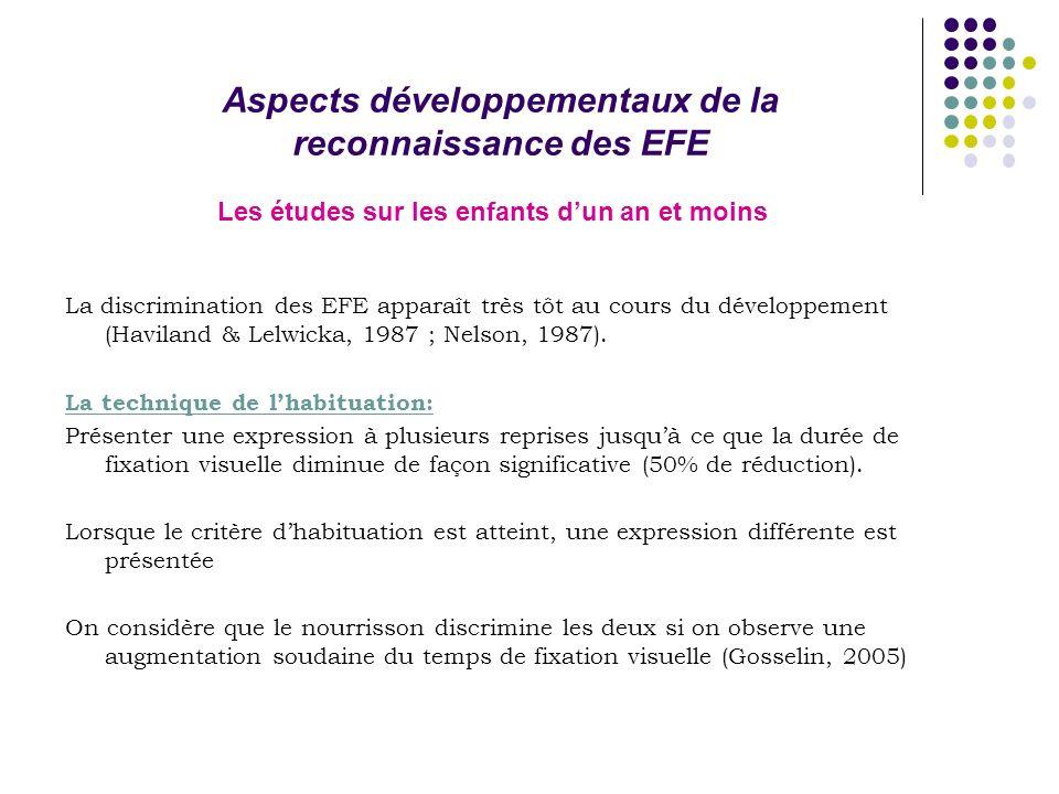 Aspects développementaux de la reconnaissance des EFE La discrimination des EFE apparaît très tôt au cours du développement (Haviland & Lelwicka, 1987 ; Nelson, 1987).