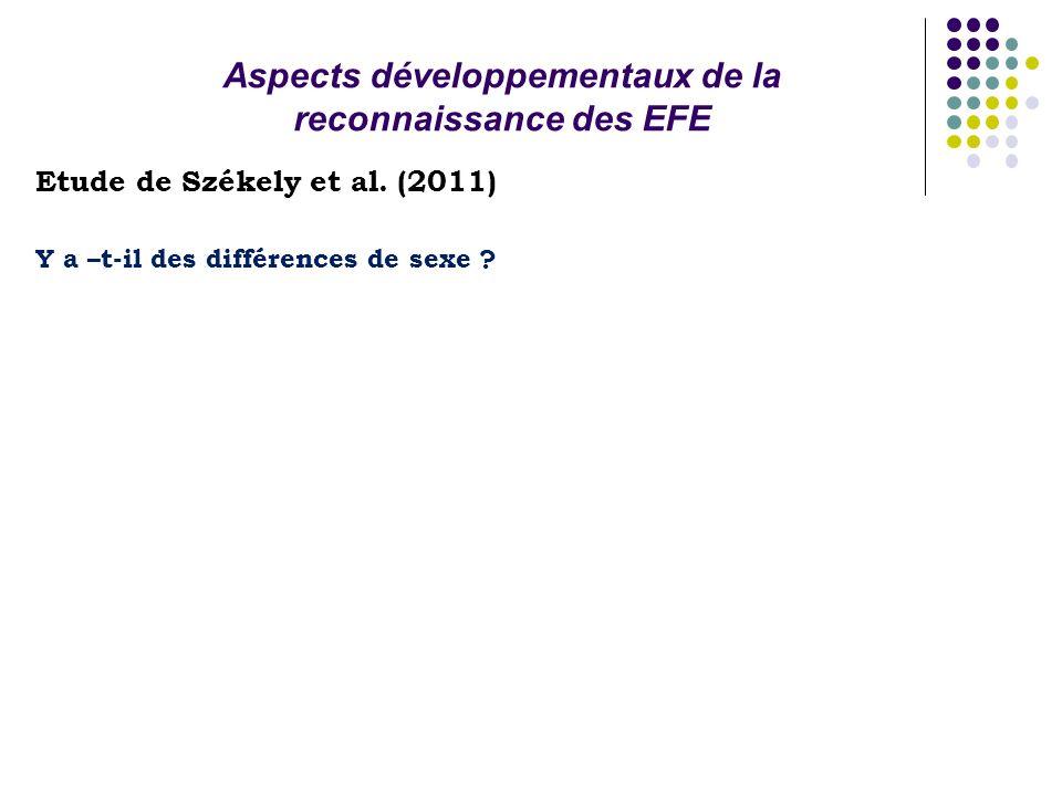 Aspects développementaux de la reconnaissance des EFE Etude de Székely et al. (2011) Y a –t-il des différences de sexe ?