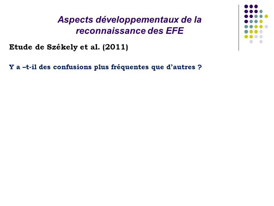 Aspects développementaux de la reconnaissance des EFE Etude de Székely et al. (2011) Y a –t-il des confusions plus fréquentes que dautres ?