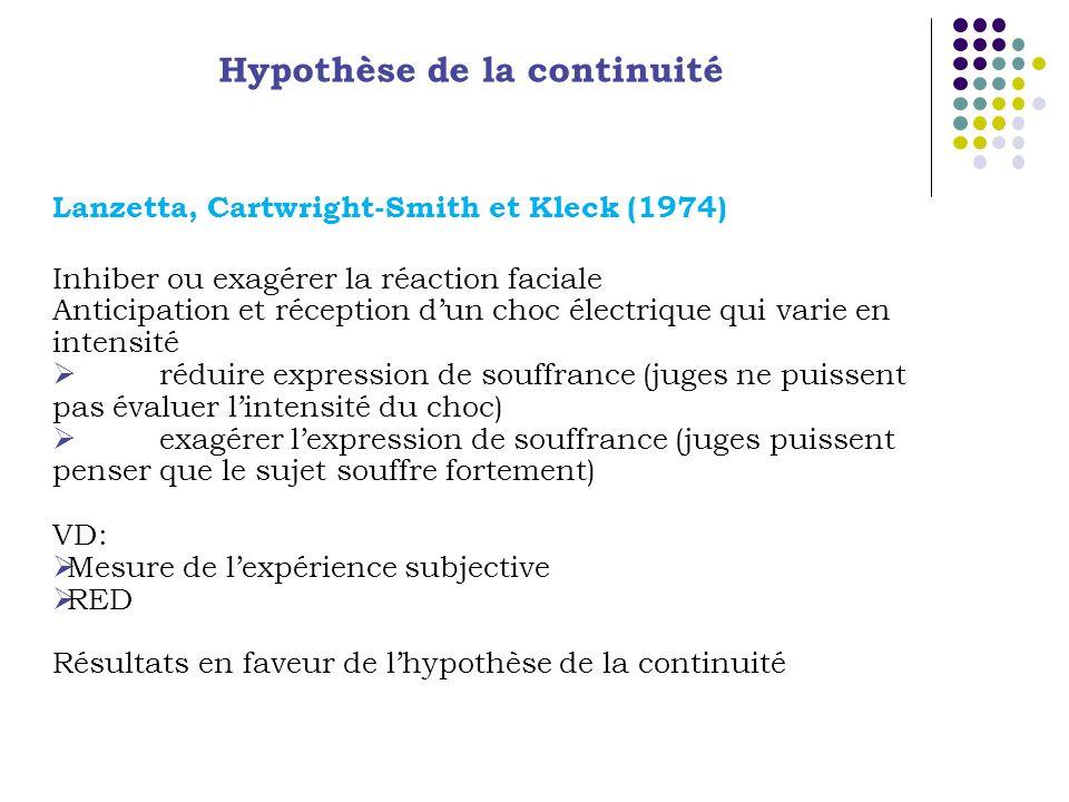 Hypothèse de la continuité Lanzetta, Cartwright-Smith et Kleck (1974) Inhiber ou exagérer la réaction faciale Anticipation et réception dun choc électrique qui varie en intensité réduire expression de souffrance (juges ne puissent pas évaluer lintensité du choc) exagérer lexpression de souffrance (juges puissent penser que le sujet souffre fortement) VD: Mesure de lexpérience subjective RED Résultats en faveur de lhypothèse de la continuité