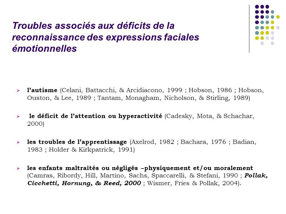 Troubles associés aux déficits de la reconnaissance des expressions faciales émotionnelles lautisme (Celani, Battacchi, & Arcidiacono, 1999 ; Hobson, 1986 ; Hobson, Ouston, & Lee, 1989 ; Tantam, Monagham, Nicholson, & Stirling, 1989) le déficit de lattention ou hyperactivité (Cadesky, Mota, & Schachar, 2000) les troubles de lapprentissage (Axelrod, 1982 ; Bachara, 1976 ; Badian, 1983 ; Holder & Kirkpatrick, 1991) les enfants maltraités ou négligés –physiquement et/ou moralement (Camras, Ribordy, Hill, Martino, Sachs, Spaccarelli, & Stefani, 1990 ; Pollak, Cicchetti, Hornung, & Reed, 2000 ; Wismer, Fries & Pollak, 2004).