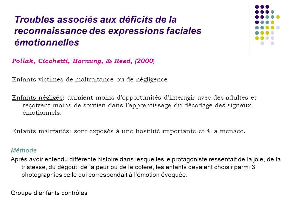 Troubles associés aux déficits de la reconnaissance des expressions faciales émotionnelles Pollak, Cicchetti, Hornung, & Reed, (2000 ) Enfants victime