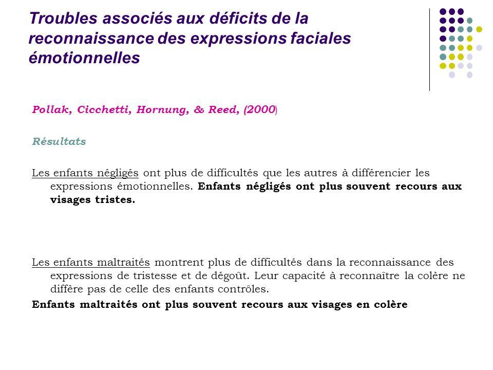 Troubles associés aux déficits de la reconnaissance des expressions faciales émotionnelles Pollak, Cicchetti, Hornung, & Reed, (2000 ) Résultats Les e