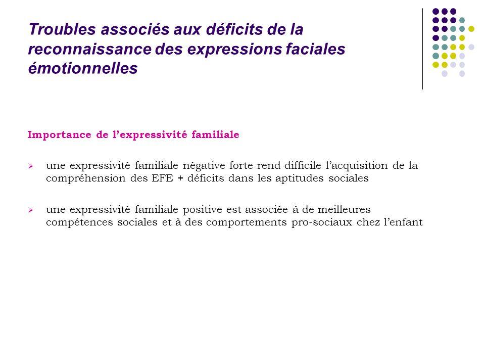 Troubles associés aux déficits de la reconnaissance des expressions faciales émotionnelles Importance de lexpressivité familiale une expressivité fami