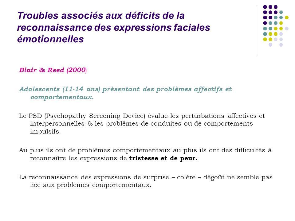 Troubles associés aux déficits de la reconnaissance des expressions faciales émotionnelles Blair & Reed (2000 ) Adolescents (11-14 ans) présentant des problèmes affectifs et comportementaux.