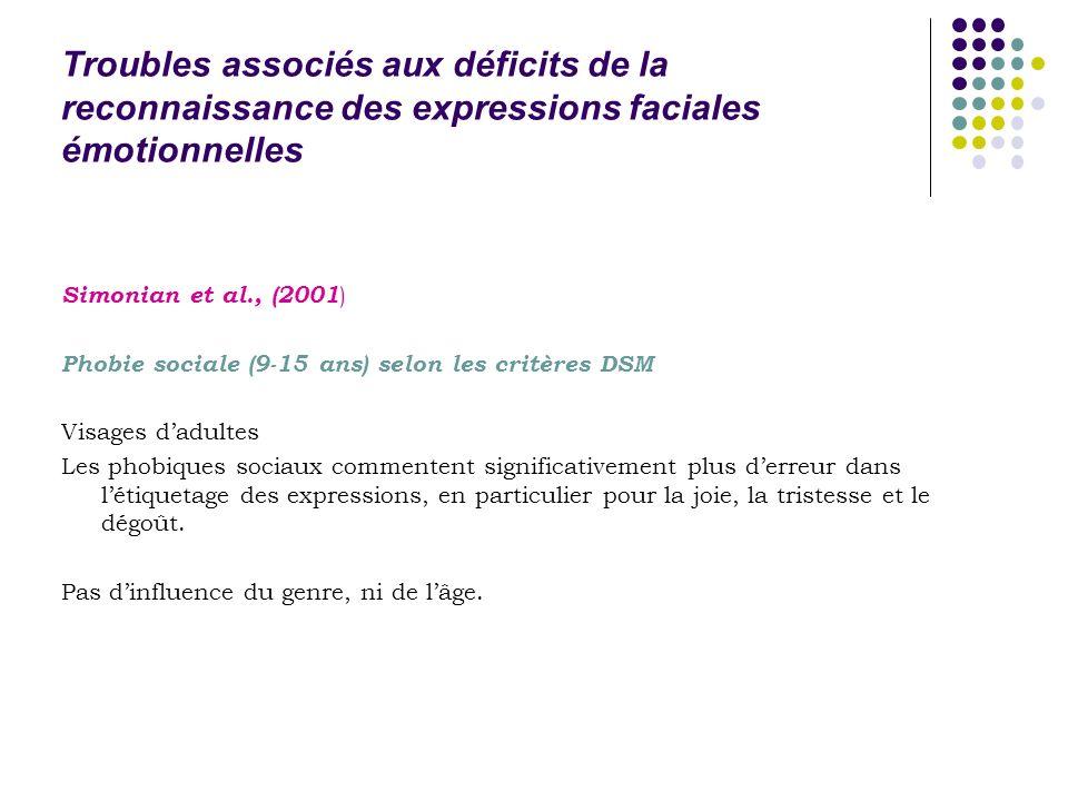 Troubles associés aux déficits de la reconnaissance des expressions faciales émotionnelles Simonian et al., (2001 ) Phobie sociale (9-15 ans) selon le