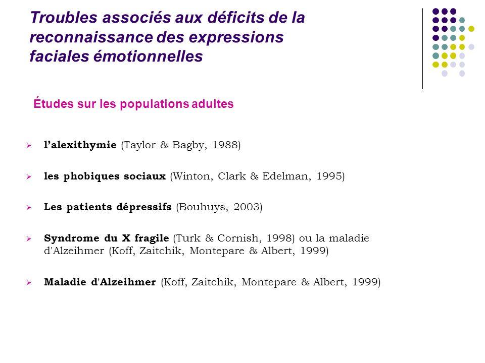 Troubles associés aux déficits de la reconnaissance des expressions faciales émotionnelles lalexithymie (Taylor & Bagby, 1988) les phobiques sociaux (Winton, Clark & Edelman, 1995) Les patients dépressifs (Bouhuys, 2003) Syndrome du X fragile (Turk & Cornish, 1998) ou la maladie d Alzeihmer (Koff, Zaitchik, Montepare & Albert, 1999) Maladie d Alzeihmer (Koff, Zaitchik, Montepare & Albert, 1999) Études sur les populations adultes