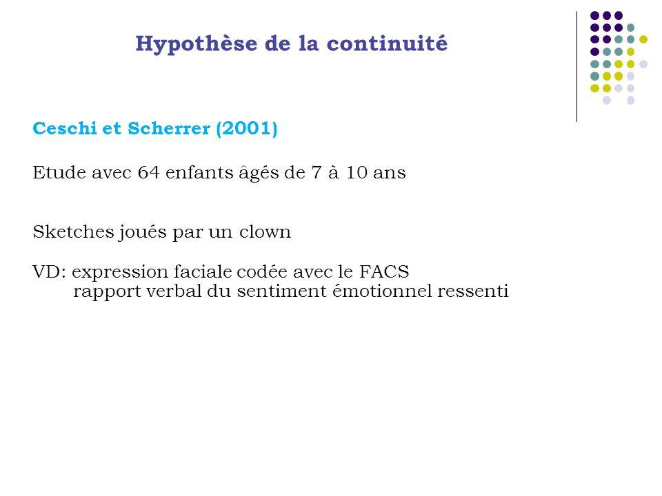 Hypothèse de la continuité Ceschi et Scherrer (2001) Etude avec 64 enfants âgés de 7 à 10 ans Sketches joués par un clown VD: expression faciale codée avec le FACS rapport verbal du sentiment émotionnel ressenti