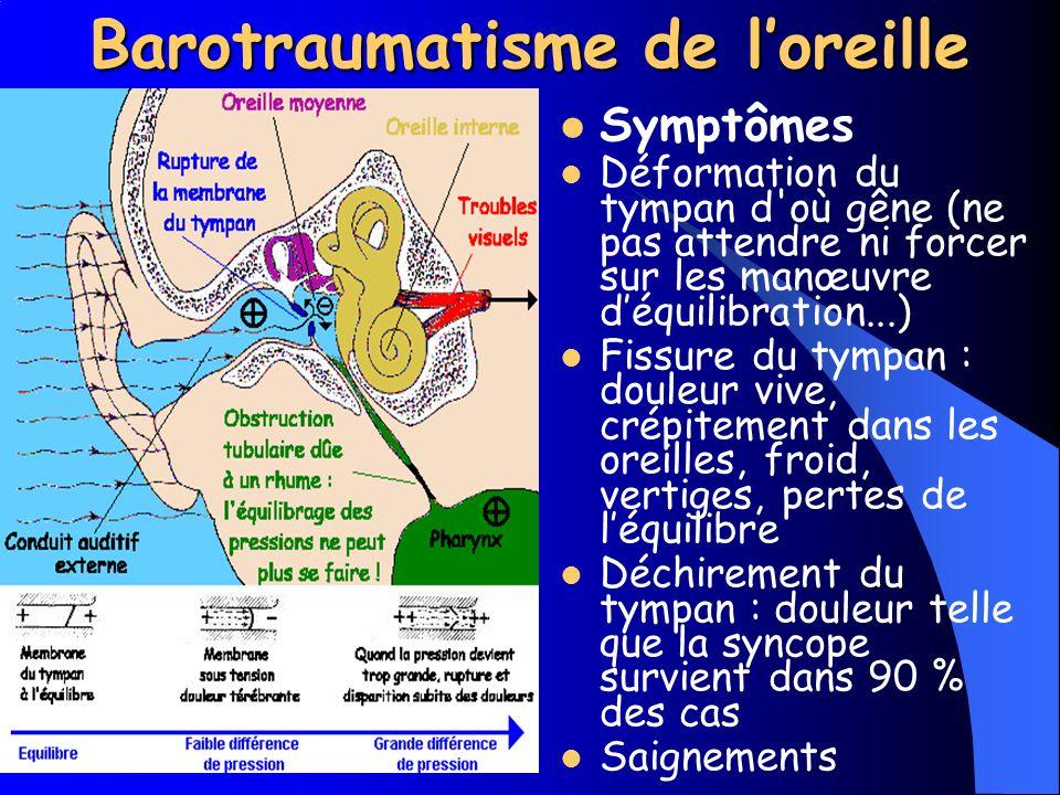 Barotraumatisme de loreille Conduite à tenir : Stopper la descente ou la remontée .