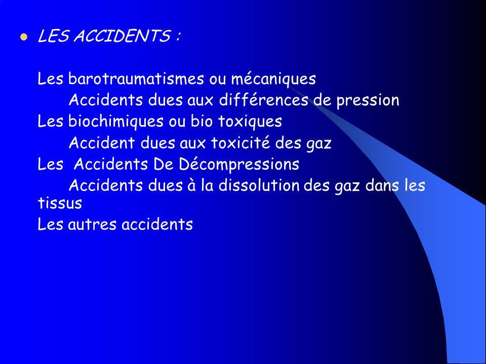 LES ACCIDENTS : Les barotraumatismes ou mécaniques Accidents dues aux différences de pression Les biochimiques ou bio toxiques Accident dues aux toxicité des gaz Les Accidents De Décompressions Accidents dues à la dissolution des gaz dans les tissus Les autres accidents