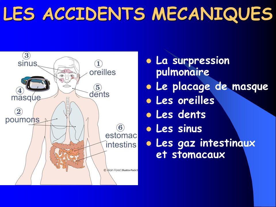 LES ACCIDENTS MECANIQUES La surpression pulmonaire Le placage de masque Les oreilles Les dents Les sinus Les gaz intestinaux et stomacaux
