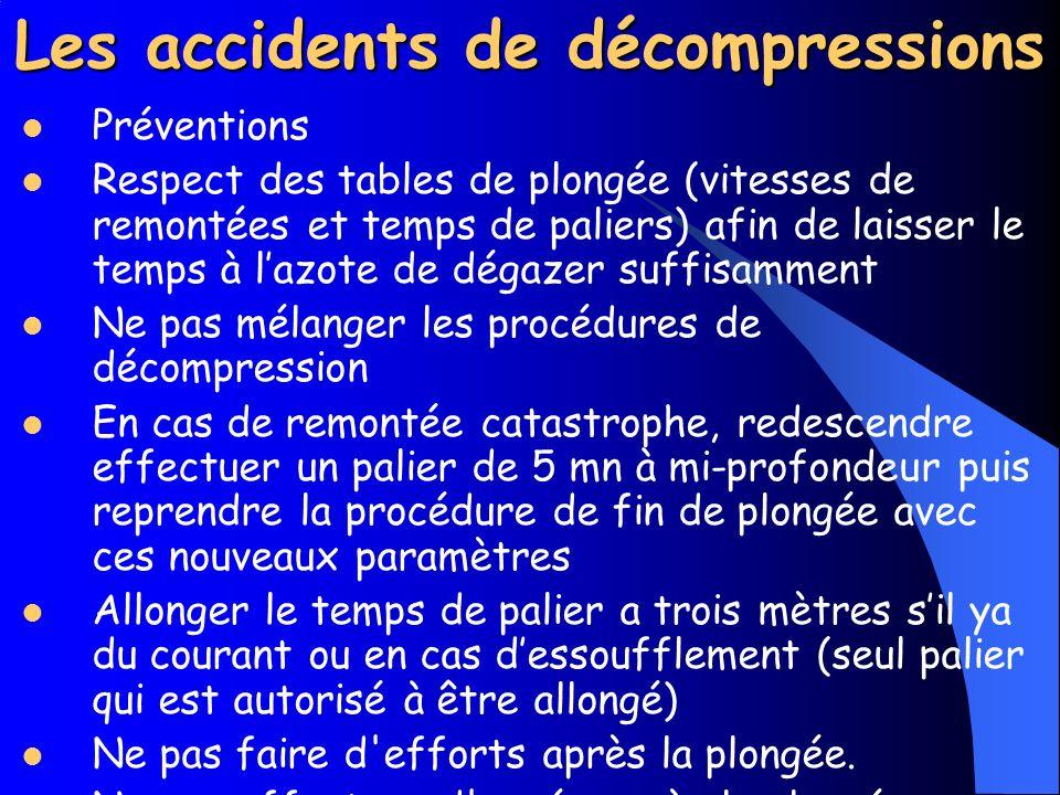 Les accidents de décompressions Conduite à tenir Ne jamais recomprimer par immersion.