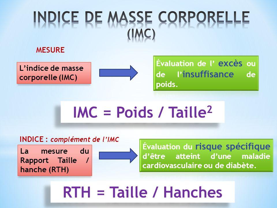 IMC = Poids / Taille 2 IMC = Poids / Taille 2 Lindice de masse corporelle (IMC) MESURE La mesure du Rapport Taille / hanche (RTH) INDICE : complément de lIMC RTH = Taille / Hanches RTH = Taille / Hanches