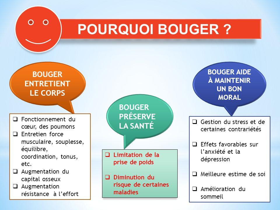 POURQUOI BOUGER .