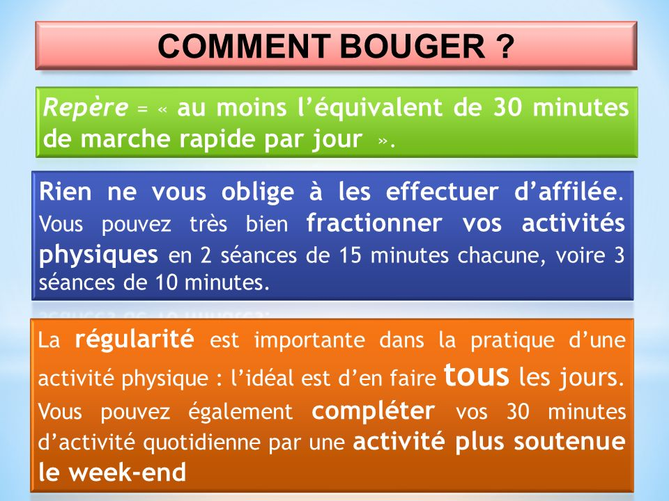 COMMENT BOUGER ?