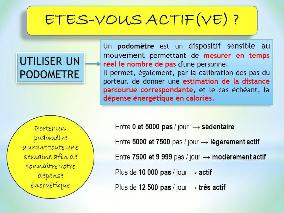 EXEMPLE DOBJECTIF : 10 000 PAS PAR JOUR 10 000 pas/jour = - 300 à 400 calories 10 000 pas/jour = - 300 à 400 calories 30 min.