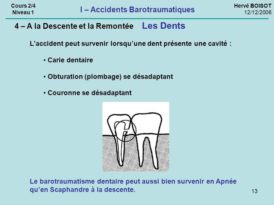 13 Hervé BOISOT 12/12/2006 Cours 2/4 Niveau 1 I – Accidents Barotraumatiques Les Dents 4 – A la Descente et la Remontée Laccident peut survenir lorsqu