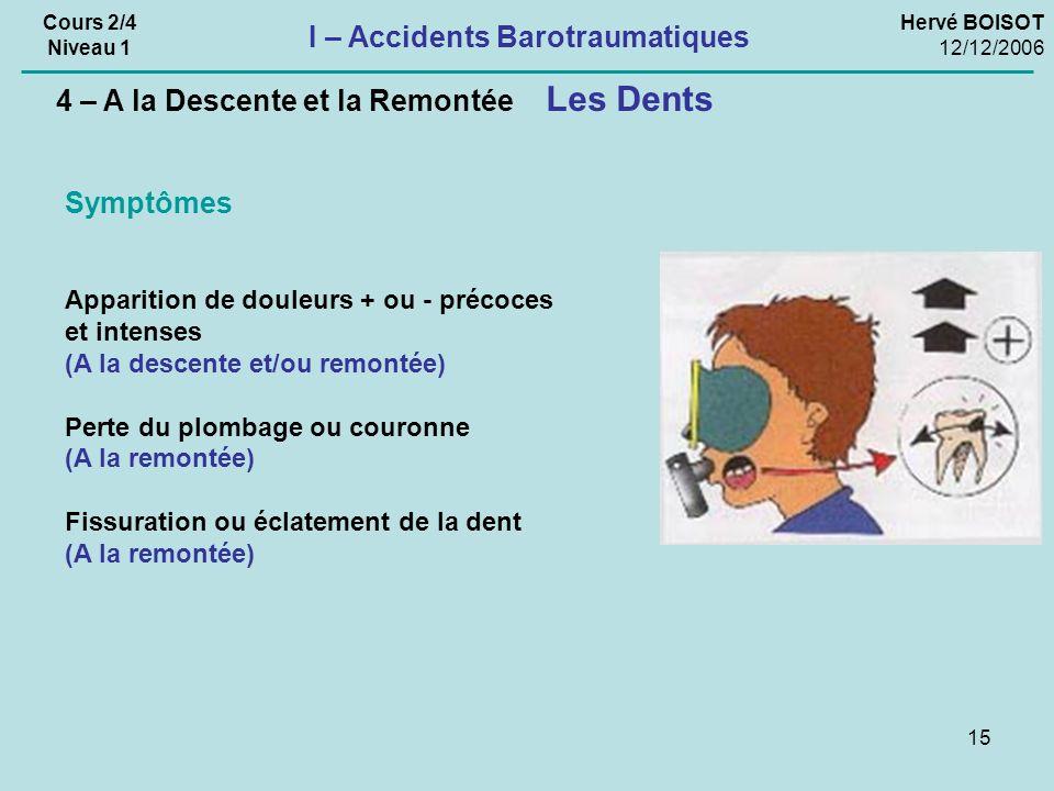 15 Hervé BOISOT 12/12/2006 Cours 2/4 Niveau 1 I – Accidents Barotraumatiques Les Dents 4 – A la Descente et la Remontée Apparition de douleurs + ou -