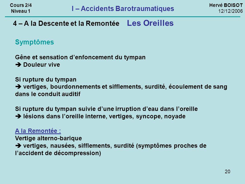 20 Hervé BOISOT 12/12/2006 Cours 2/4 Niveau 1 I – Accidents Barotraumatiques Les Oreilles 4 – A la Descente et la Remontée Symptômes Gêne et sensation