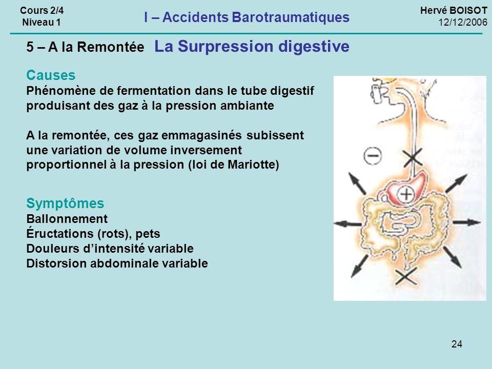 24 Hervé BOISOT 12/12/2006 Cours 2/4 Niveau 1 I – Accidents Barotraumatiques La Surpression digestive 5 – A la Remontée Causes Phénomène de fermentati