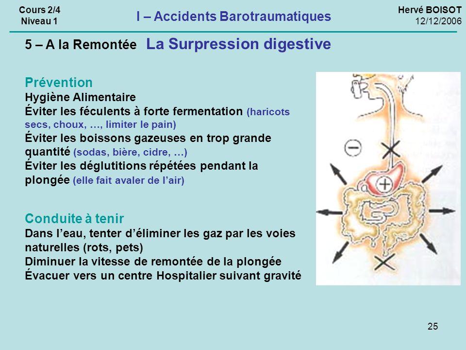 25 Hervé BOISOT 12/12/2006 Cours 2/4 Niveau 1 I – Accidents Barotraumatiques La Surpression digestive 5 – A la Remontée Conduite à tenir Dans leau, te
