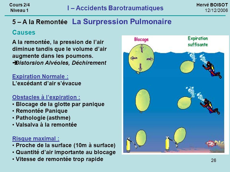 26 Hervé BOISOT 12/12/2006 Cours 2/4 Niveau 1 I – Accidents Barotraumatiques La Surpression Pulmonaire 5 – A la Remontée A la remontée, la pression de