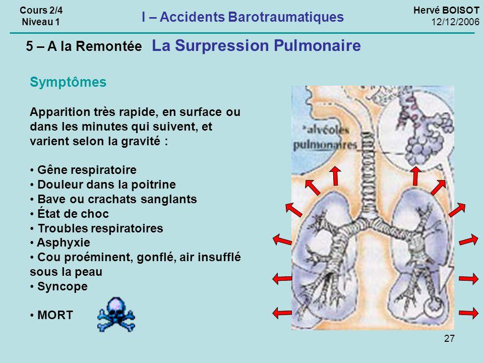 27 Hervé BOISOT 12/12/2006 Cours 2/4 Niveau 1 I – Accidents Barotraumatiques La Surpression Pulmonaire 5 – A la Remontée Symptômes Apparition très rap