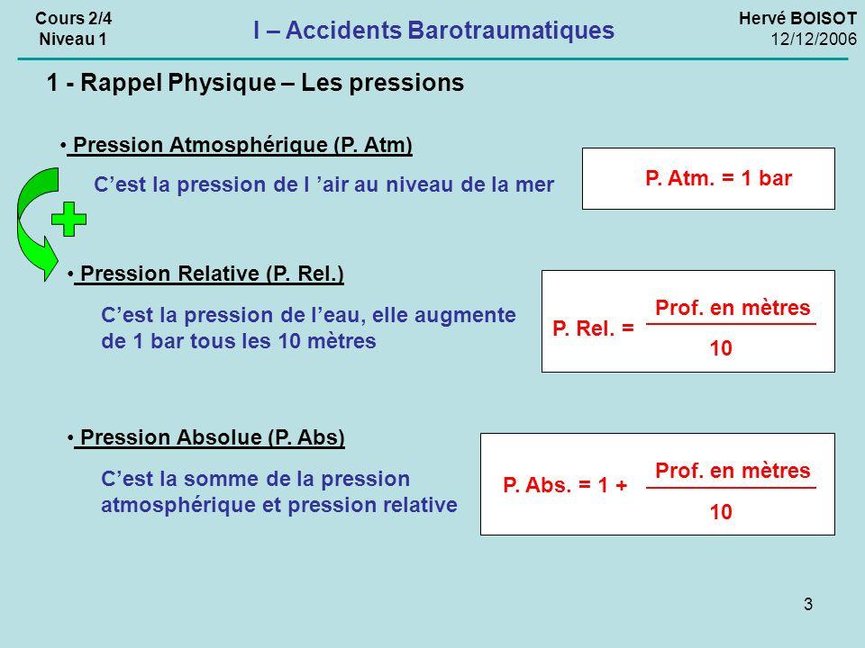 3 Hervé BOISOT 12/12/2006 Cours 2/4 Niveau 1 I – Accidents Barotraumatiques 1 - Rappel Physique – Les pressions Cest la pression de l air au niveau de la mer P.