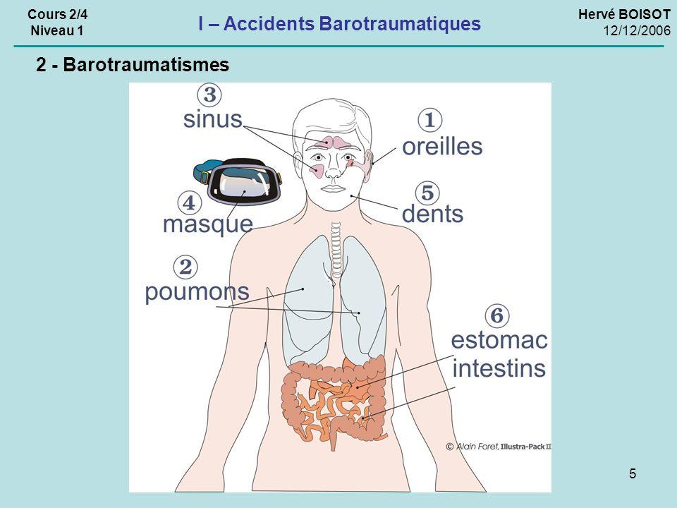 5 Hervé BOISOT 12/12/2006 Cours 2/4 Niveau 1 I – Accidents Barotraumatiques 2 - Barotraumatismes