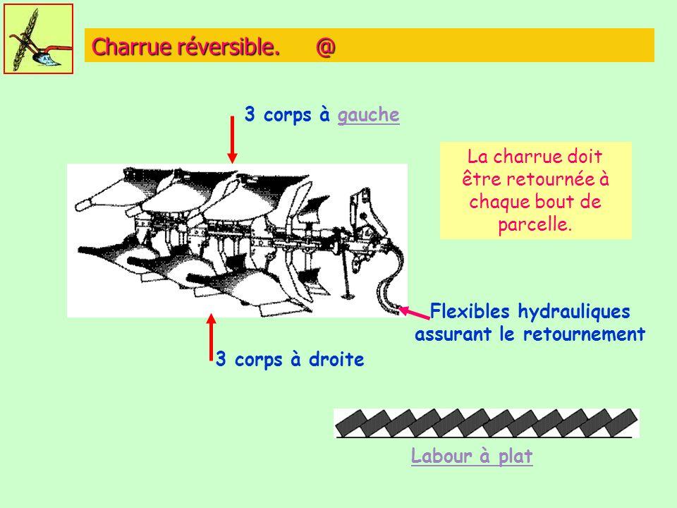 Charrue réversible. @ 3 corps à droite 3 corps à gauchegauche Labour à plat La charrue doit être retournée à chaque bout de parcelle. Flexibles hydrau