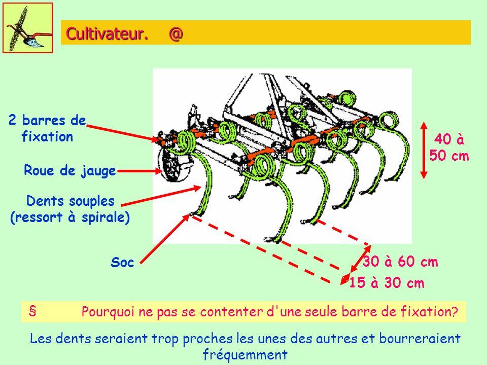 Cultivateur. @ 30 à 60 cm 15 à 30 cm 40 à 50 cm 2 barres de fixation Dents souples (ressort à spirale) Soc Roue de jauge § Pourquoi ne pas se contente
