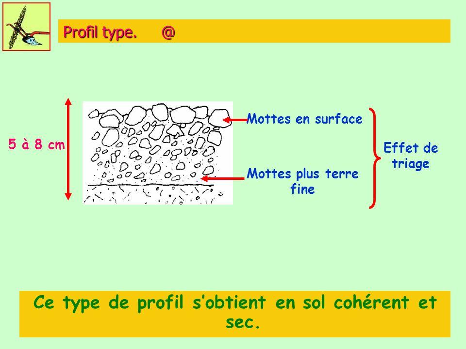 Profil type. @ Ce type de profil sobtient en sol cohérent et sec. 5 à 8 cm Mottes en surface Mottes plus terre fine Effet de triage